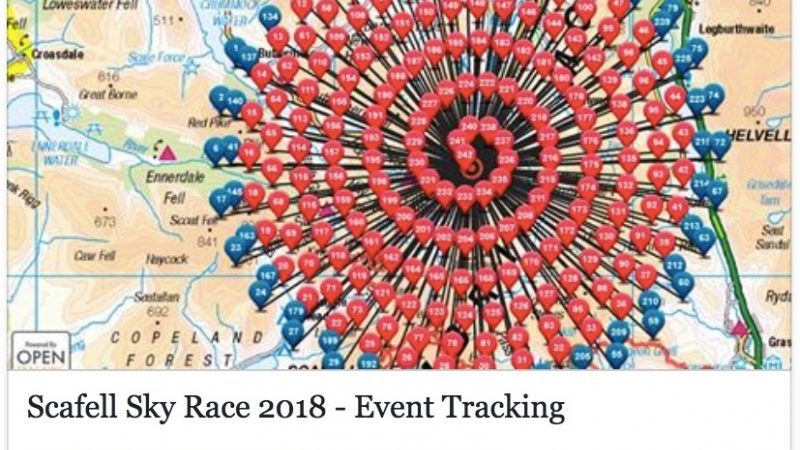 Open Tracking Image 2018