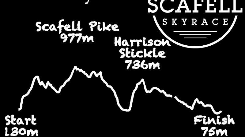 Scafell Sky Race White V4